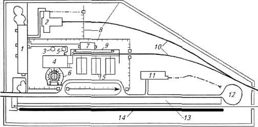 Рис. 5. Примерный план-схема дезопромывочной станции (ДПС).  Для санитарной обработки вагонов на сети железных дорог...